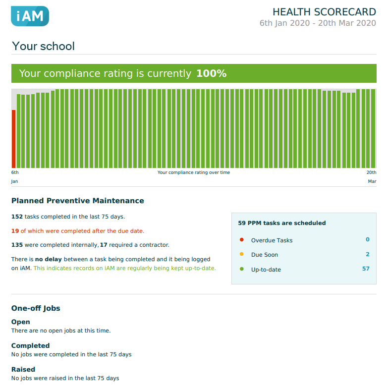 Health Scorecard copy